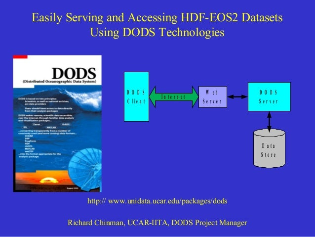 Easily Serving and Accessing HDF-EOS2 Datasets Using DODS Technologies  D O D S C lie n t  In te r n e t  W eb Server  D O...