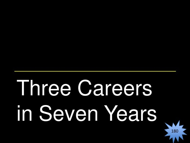 Three Careersin Seven Years                 180
