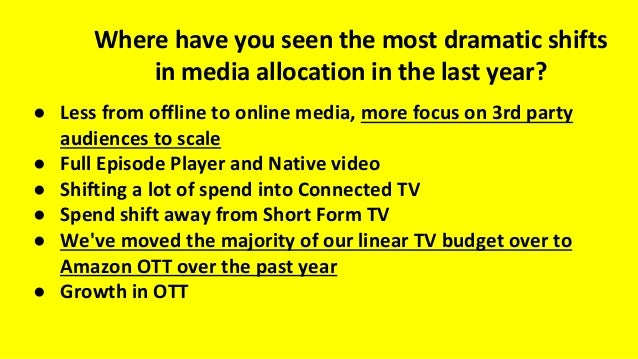 Where have you seen the most dramatic shifts in media allocation in the last year? ● Less from offline to online media, mo...