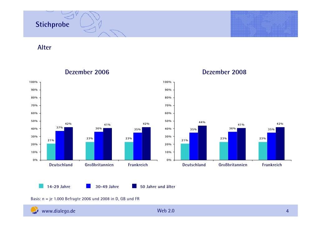 Stichprobe     Alter                        Dezember 2006                                                             Deze...
