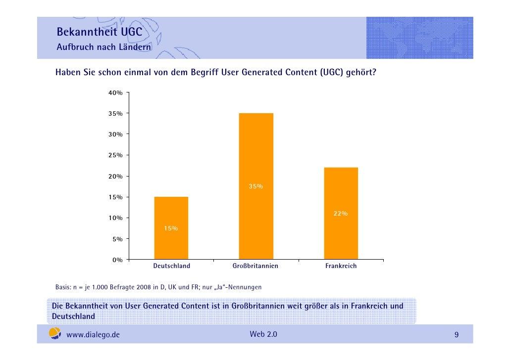 Bekanntheit UGC  Aufbruch nach Ländern  Haben Sie schon einmal von dem Begriff User Generated Content (UGC) gehört?       ...