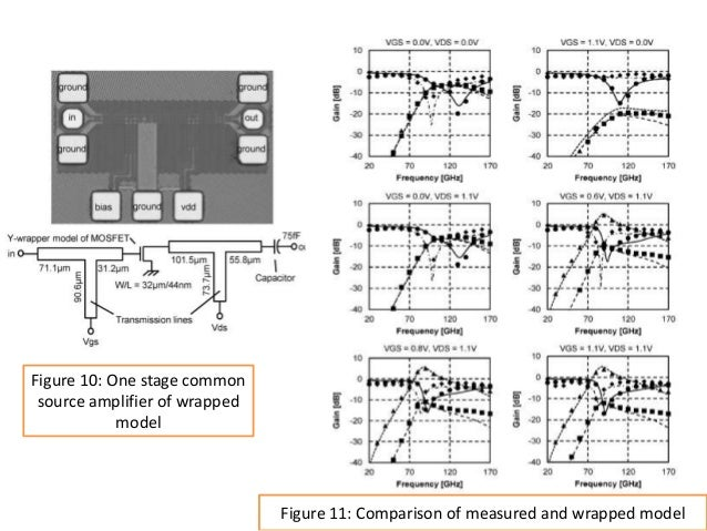 98 mw 10 gbps wireless transceiver chipset with d