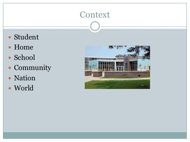 Context  Student  Home  School  Community  Nation  World