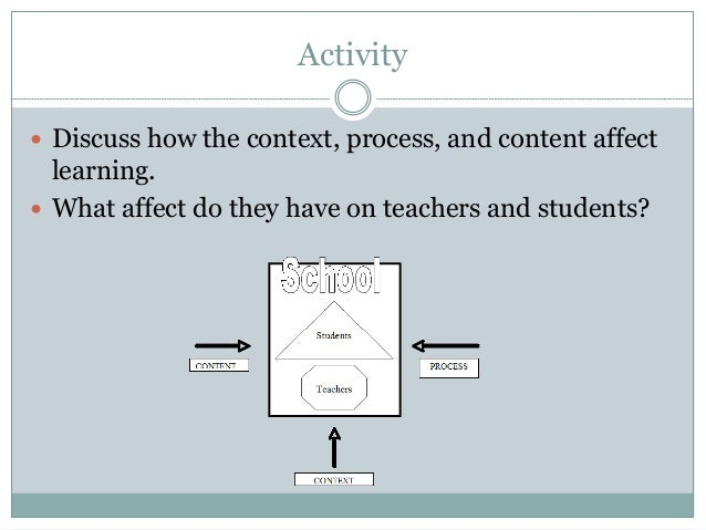 Activity  Discuss how the context, process, and content affect learning.  What affect do they have on teachers and stude...