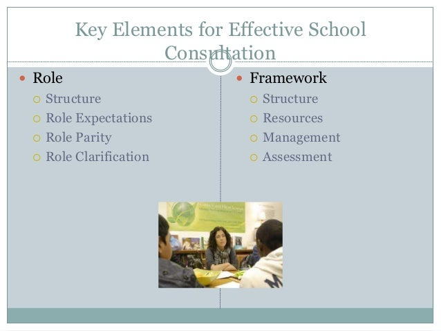 Key Elements for Effective School Consultation  Role  Structure  Role Expectations  Role Parity  Role Clarification ...