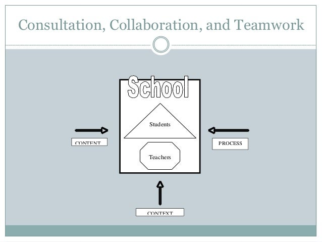 Consultation, Collaboration, and Teamwork Students Teachers CONTENT PROCESS CONTEXT