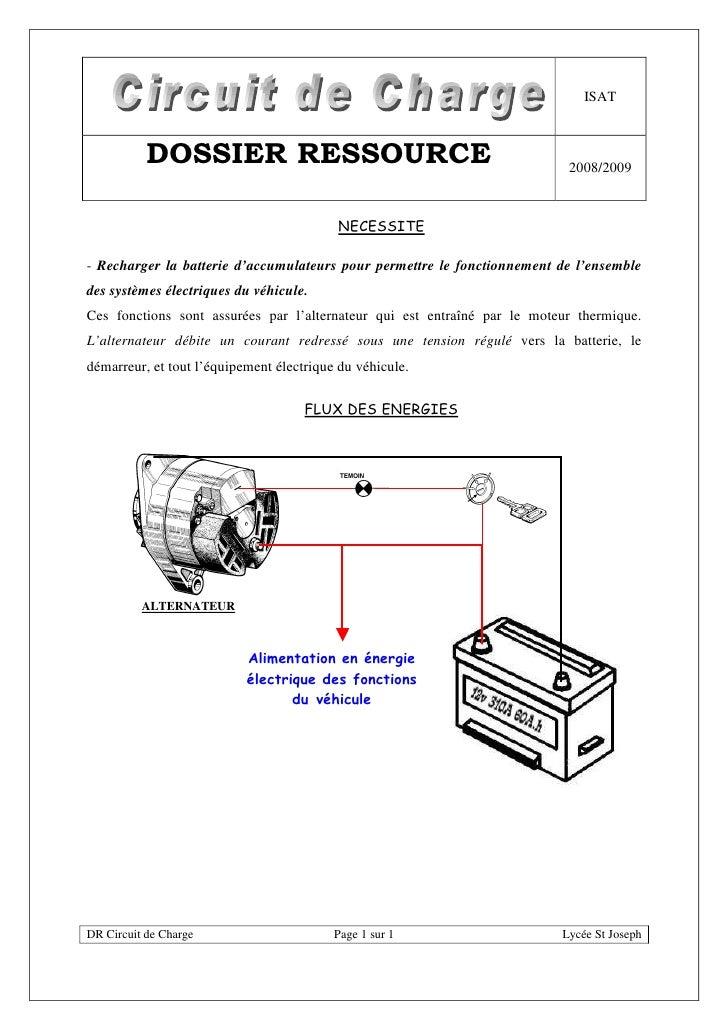 ISAT               DOSSIER RESSOURCE                                               2008/2009                              ...