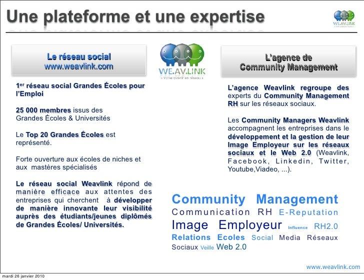 Une plateforme et une expertise                      Le réseau social                                L'agence de          ...