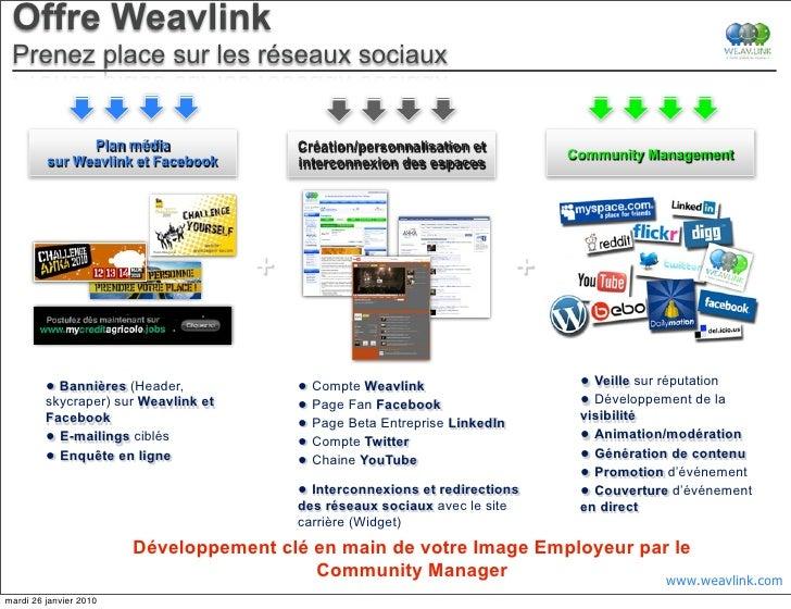 Offre Weavlink  Prenez place sur les réseaux sociaux                  Plan média                 Création/personnalisation...