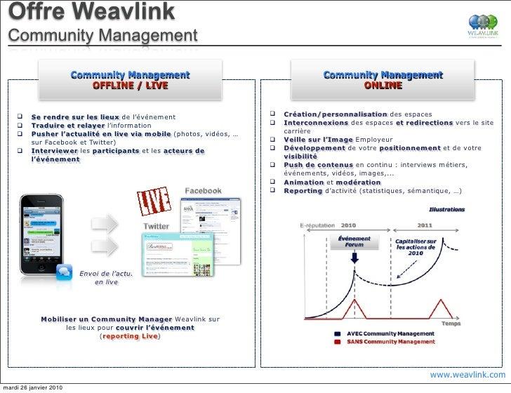 Offre Weavlink  Community Management                          Community Management                                      Co...