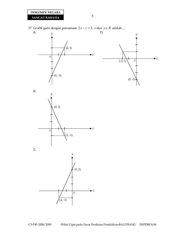 DOKUMEN NEGARA  SANGAT RAHASIA                                   517. Grafik garis dengan persamaan 2 x − y = 3 , x dan y ...