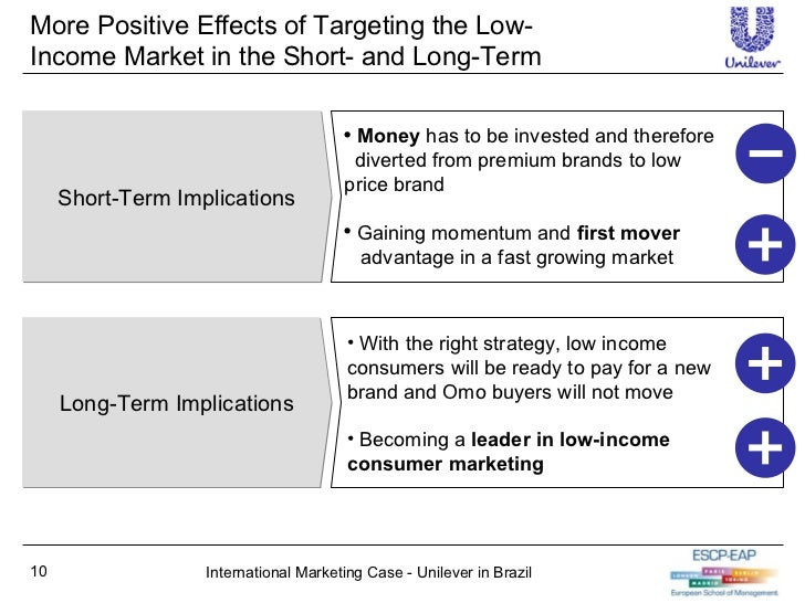 unilever in brazil marketing strategies for low income countries Unilever in brazil (1997-2007): marketing strategies for low-income consumers (portuguese) portuguese case solution this case is about marketing.