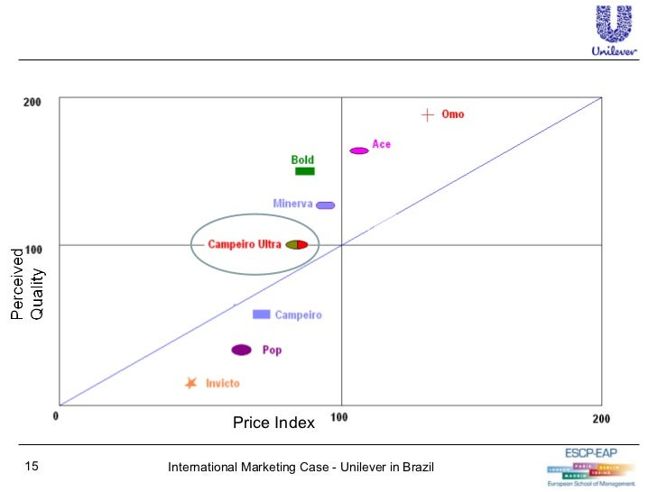 marketing in action case unilever Hbs working knowledge: business research for business leaders.