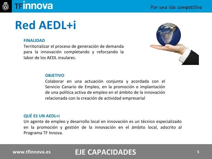 Red AEDL+i EJE CAPACIDADES FINALIDAD  Territorializar el proceso de generación de demanda para la innovación completando y...