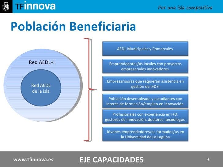 Población Beneficiaria  Red AEDL+i Red AEDL de la isla EJE CAPACIDADES www.tfinnova.es AEDL Municipales y Comarcales  Empr...