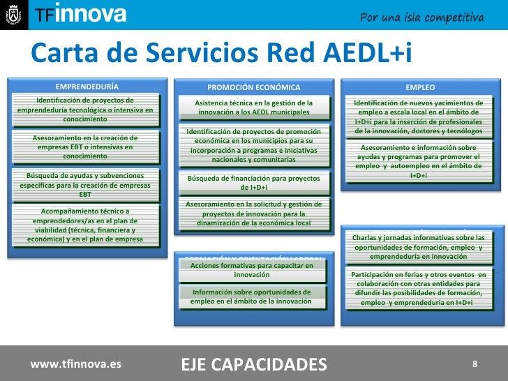 Carta de Servicios Red AEDL+i Identificación de proyectos de emprendeduría tecnológica o intensiva en conocimiento Asesora...
