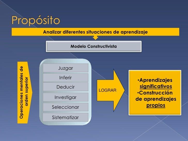 ExposicióN Constructivismo Slide 3
