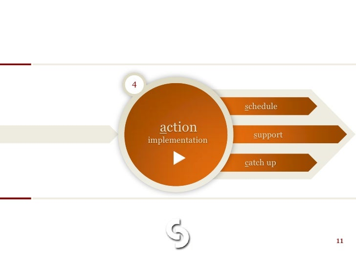 4                       schedule        action           support     implementation                      catch up        ...