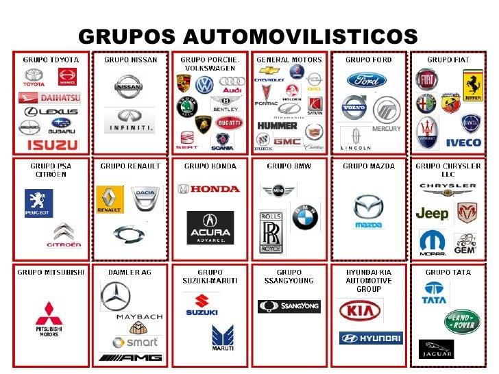 06 2009 Mapa De Grupos Automovil 237 Sticos Y Sus Marcas