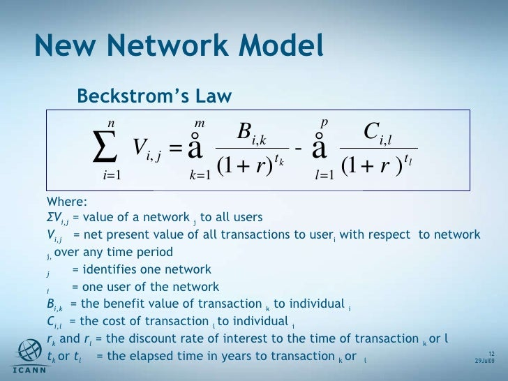 29J ul09 Where: ΣV i,j  = value of a network  j  to all users V i,j   = net present value of all transactions to user i  w...
