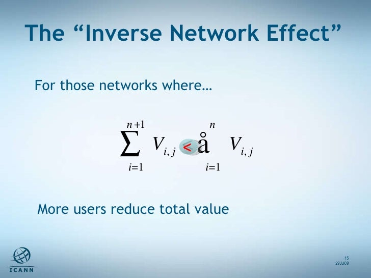 """For those networks where… The """"Inverse Network Effect"""" 29Jul09 More users reduce total value <"""