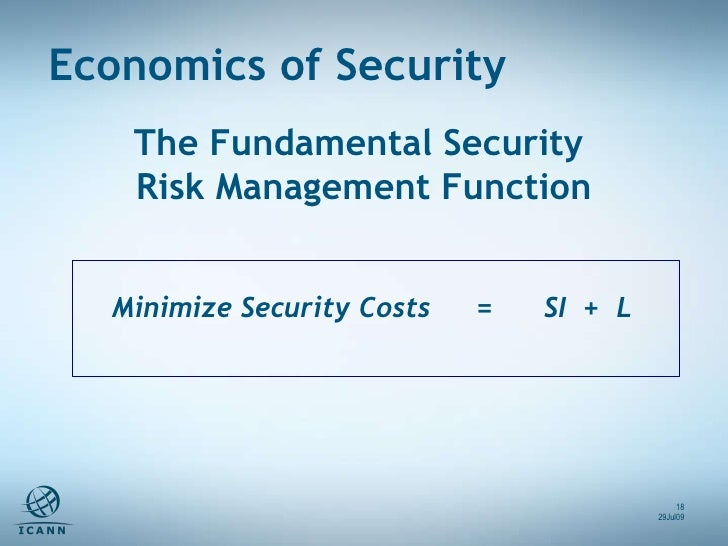 Minimize Security Costs  =  SI  +  L  The Fundamental Security  Risk Management Function Economics of Security 29Jul09