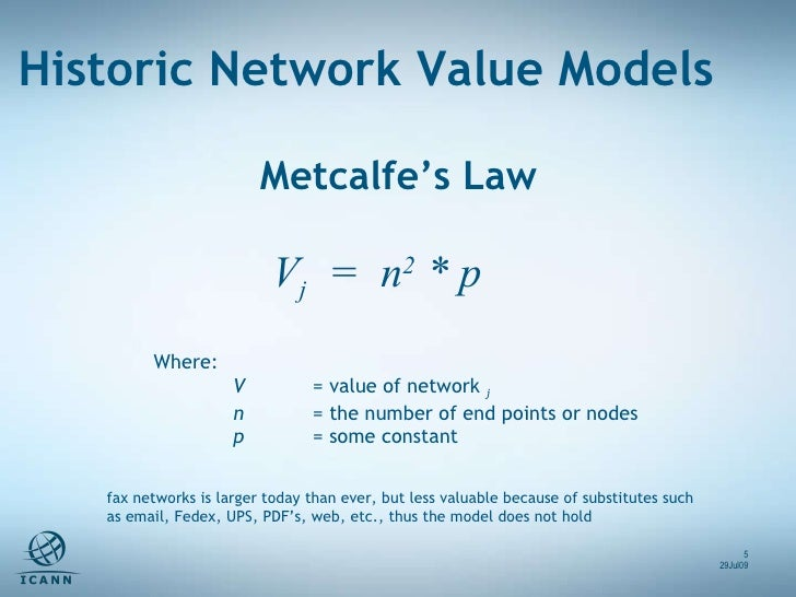 Metcalfe's Law 29Jul09 fax networks is larger today than ever, but less valuable because of substitutes such  as email, Fe...