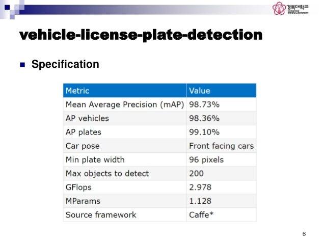 Object detection demo openvino