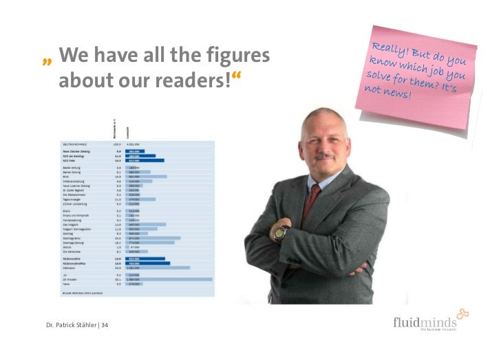 """"""" We have all the figures   about our readers!""""""""     Dr. Patrick Stähler 