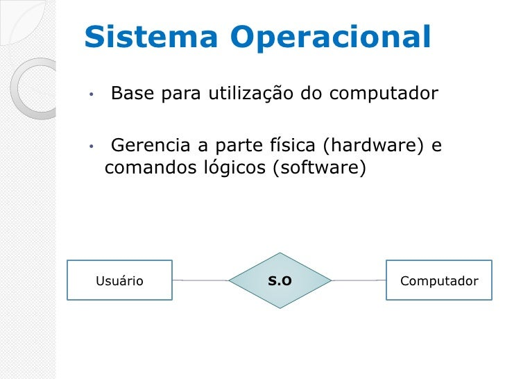 Sistema Operacional •     Base para utilização do computador  •     Gerencia a parte física (hardware) e      comandos lóg...