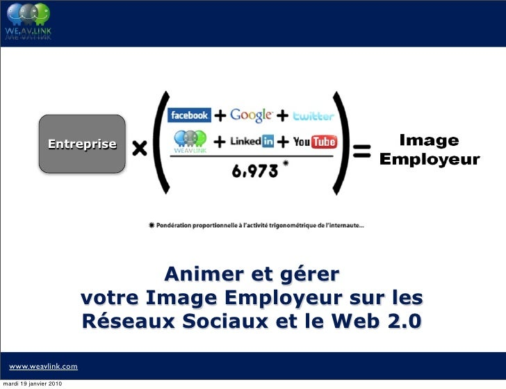 Entreprise                                    Animer et gérer                         votre Image Employeur sur les       ...