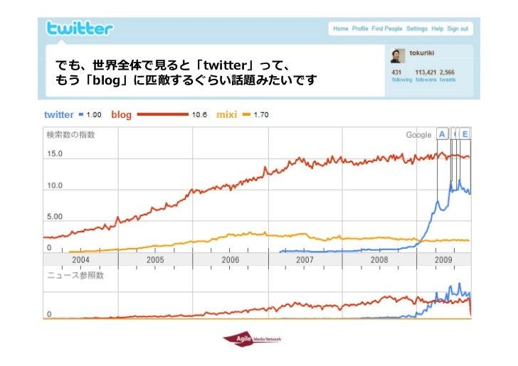 Twitter environment in Japan  by Tokuriki Slide 6