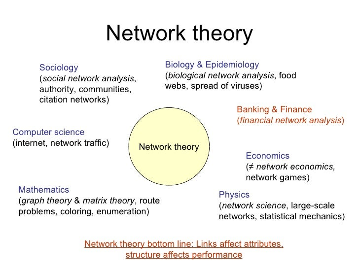 nature of sociology in social analysis Analysis of social networks are very often substantive rather than statistical in nature finally, the very distinction between quantitative and qualitative approaches to data analysis is called into question by network analysis, in ways that go beyond the distinction.