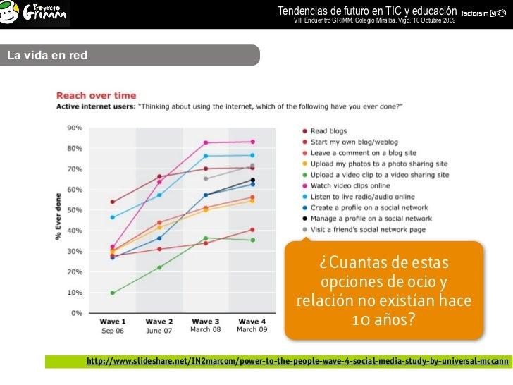 Tendencias de futuro en TIC y educación                                                               VIII Encuentro GRIMM...