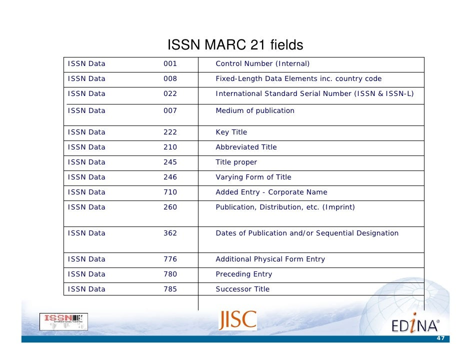 ISSN MARC 21 fields ISSN Data   001   Control Number (Internal)  ISSN Data   008   Fixed-Length Data Elements inc. country...