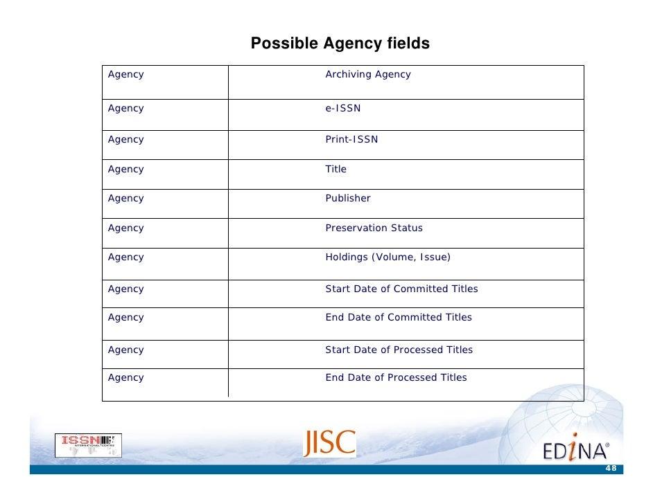 Possible Agency fields Agency            Archiving Agency   Agency            e-ISSN   Agency            Print-ISSN  Agenc...