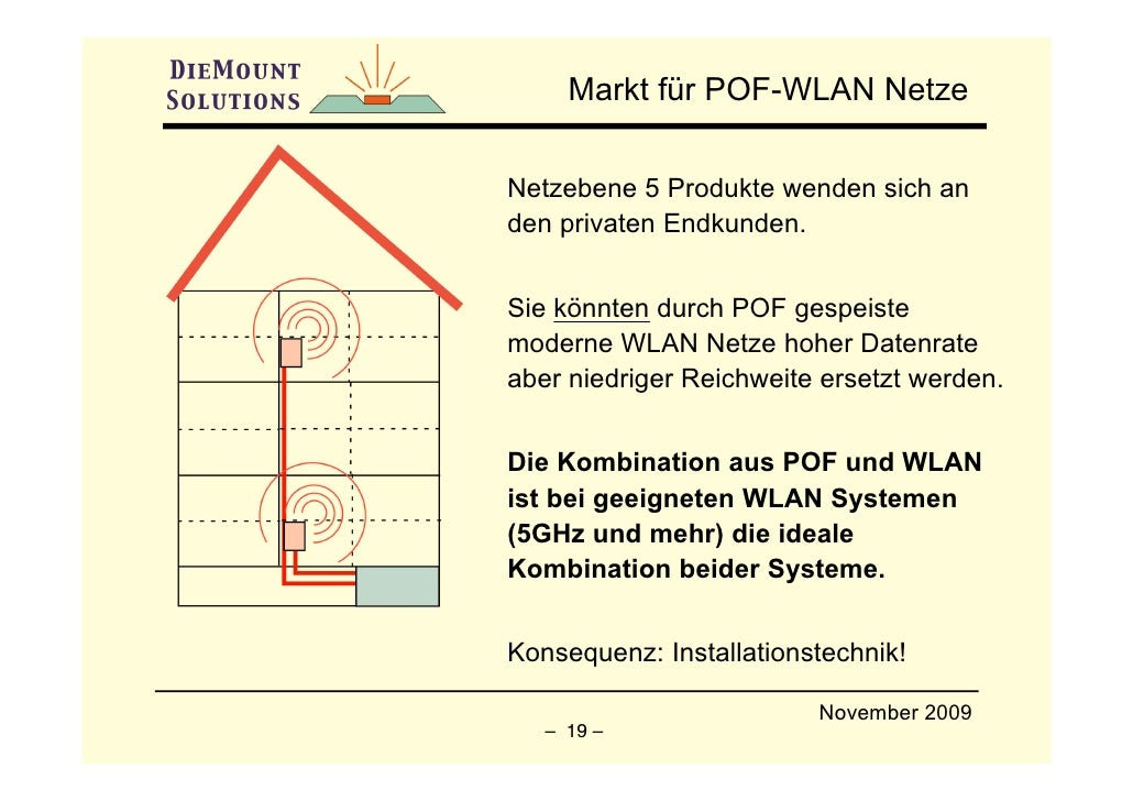 Markt für POF-WLAN Netze  Netzebene 5 Produkte wenden sich an den privaten Endkunden.   Sie könnten durch POF gespeiste mo...
