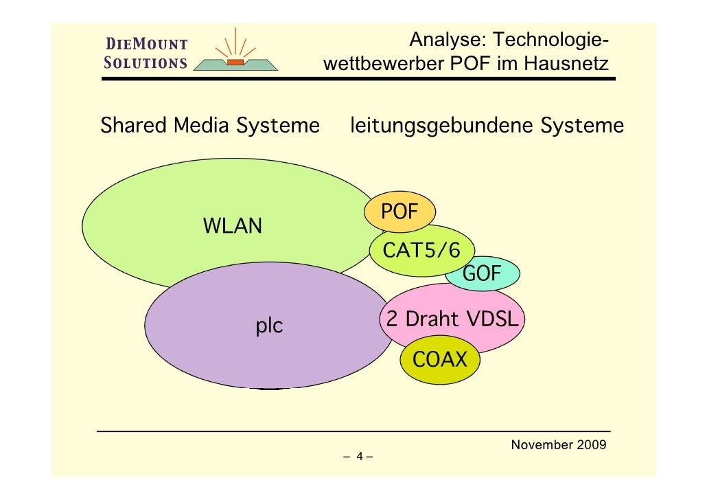 Analyse: Technologie- wettbewerber POF im Hausnetz                        November 2009   – 4–