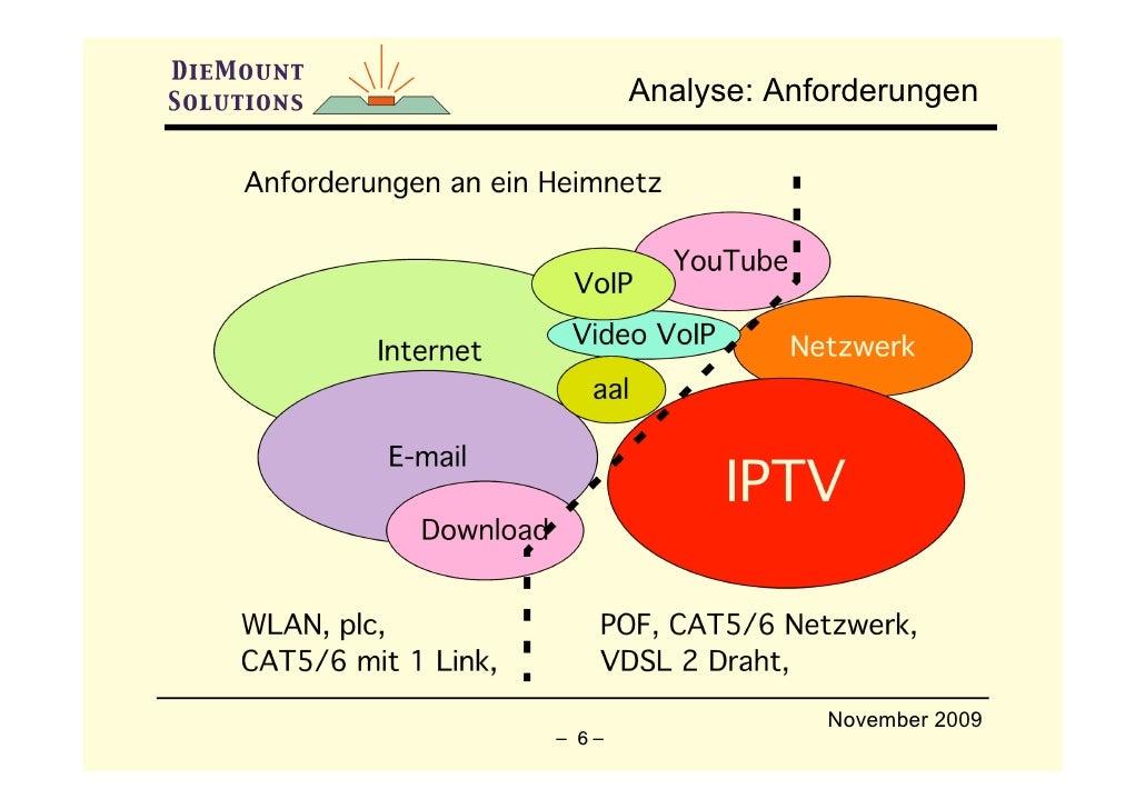 Analyse: Anforderungen                        November 2009 – 6–