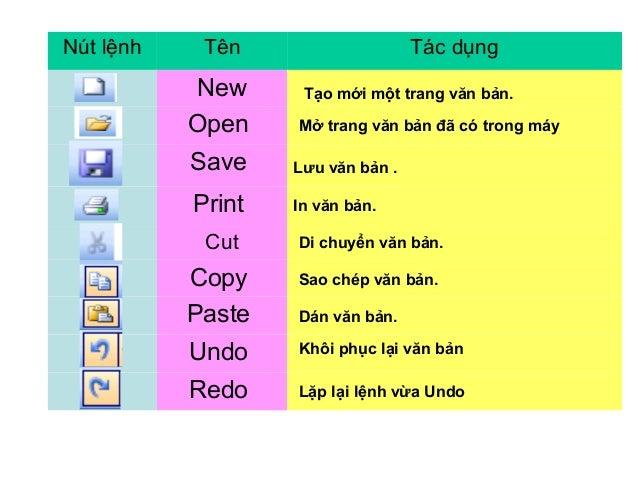 Image result for nút lệnh new