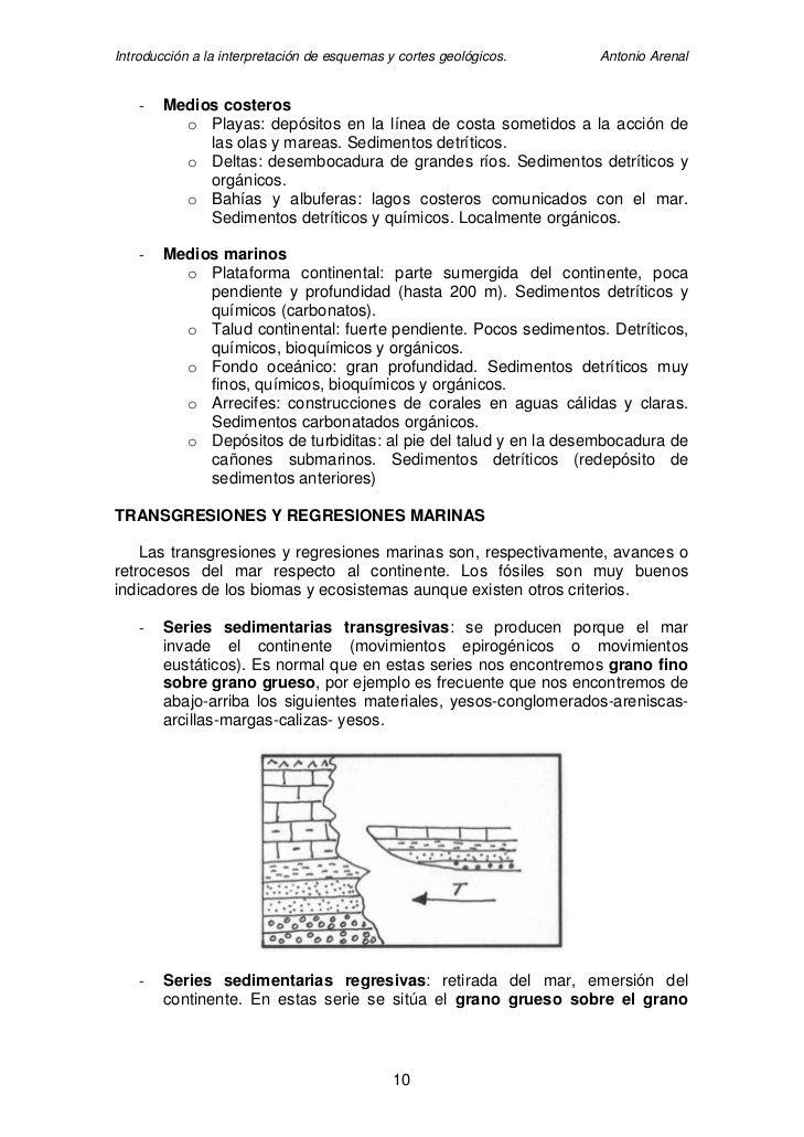 Introducción a la interpretación de esquemas y cortes geológicos.   Antonio Arenal       -   Medios costeros           o P...