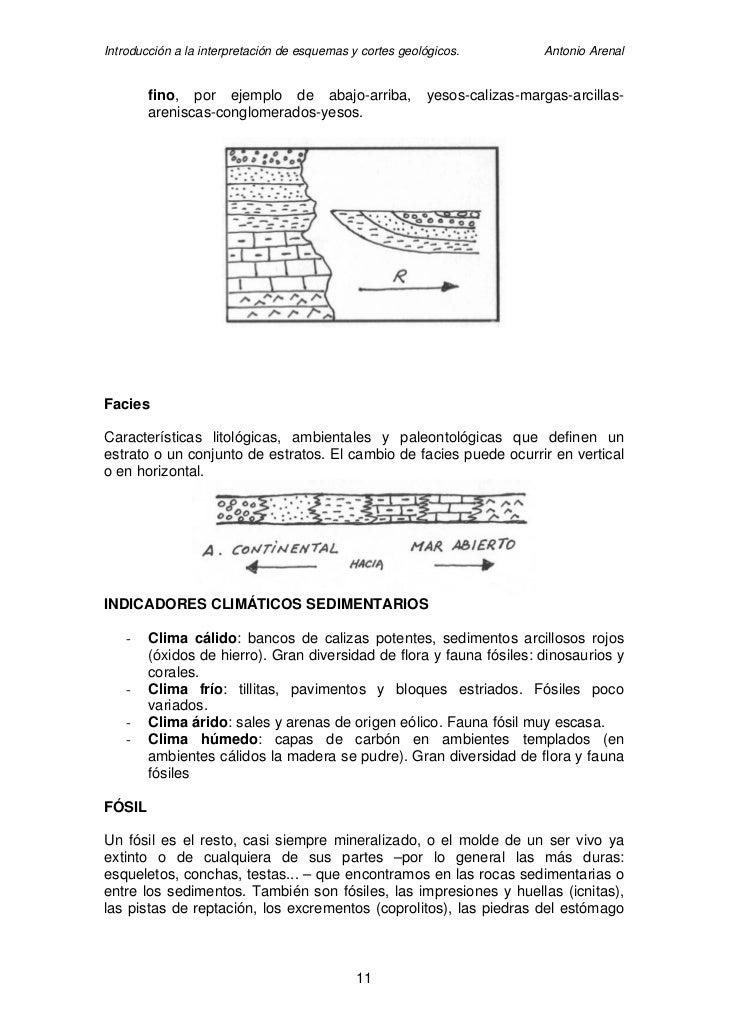 Introducción a la interpretación de esquemas y cortes geológicos.           Antonio Arenal           fino, por ejemplo de ...