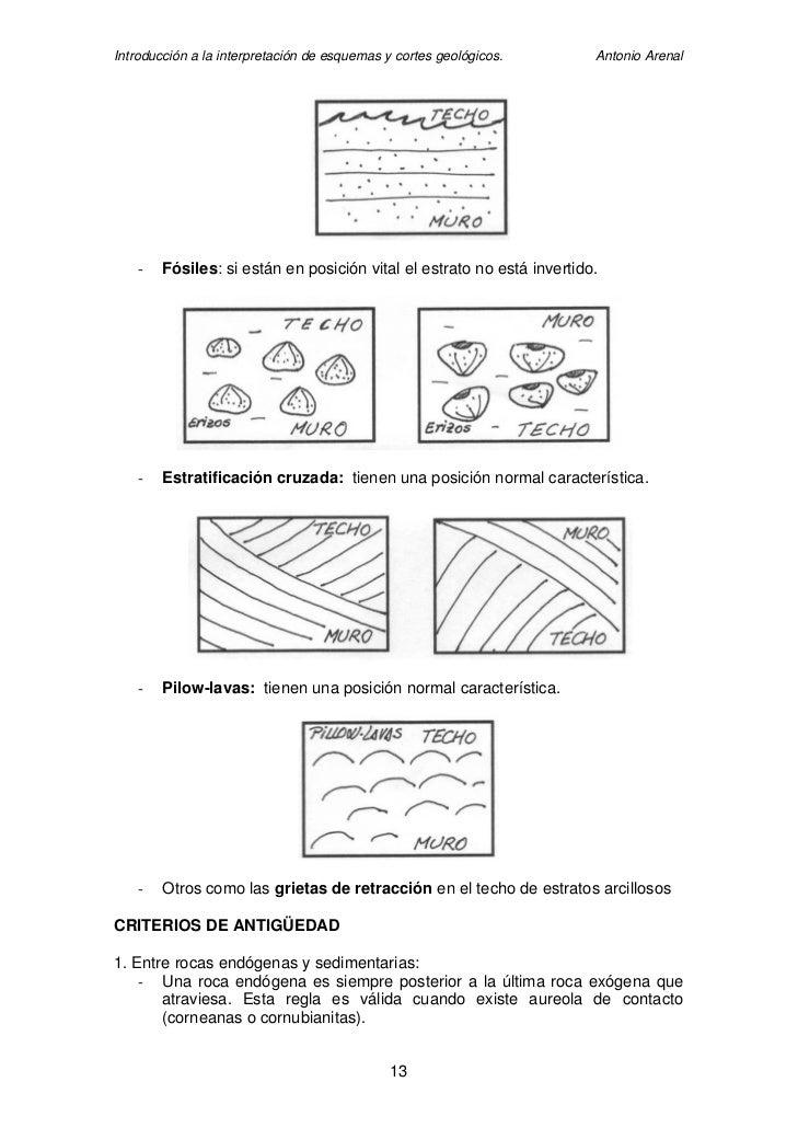Introducción a la interpretación de esquemas y cortes geológicos.       Antonio Arenal         -   Fósiles: si están en po...