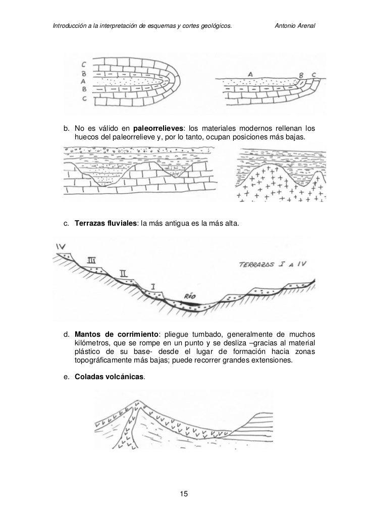 Introducción a la interpretación de esquemas y cortes geológicos.   Antonio Arenal         b. No es válido en paleorreliev...