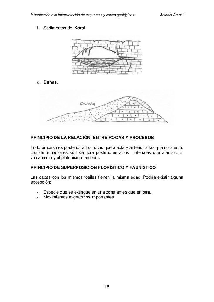 Introducción a la interpretación de esquemas y cortes geológicos.   Antonio Arenal       f. Sedimentos del Karst.         ...