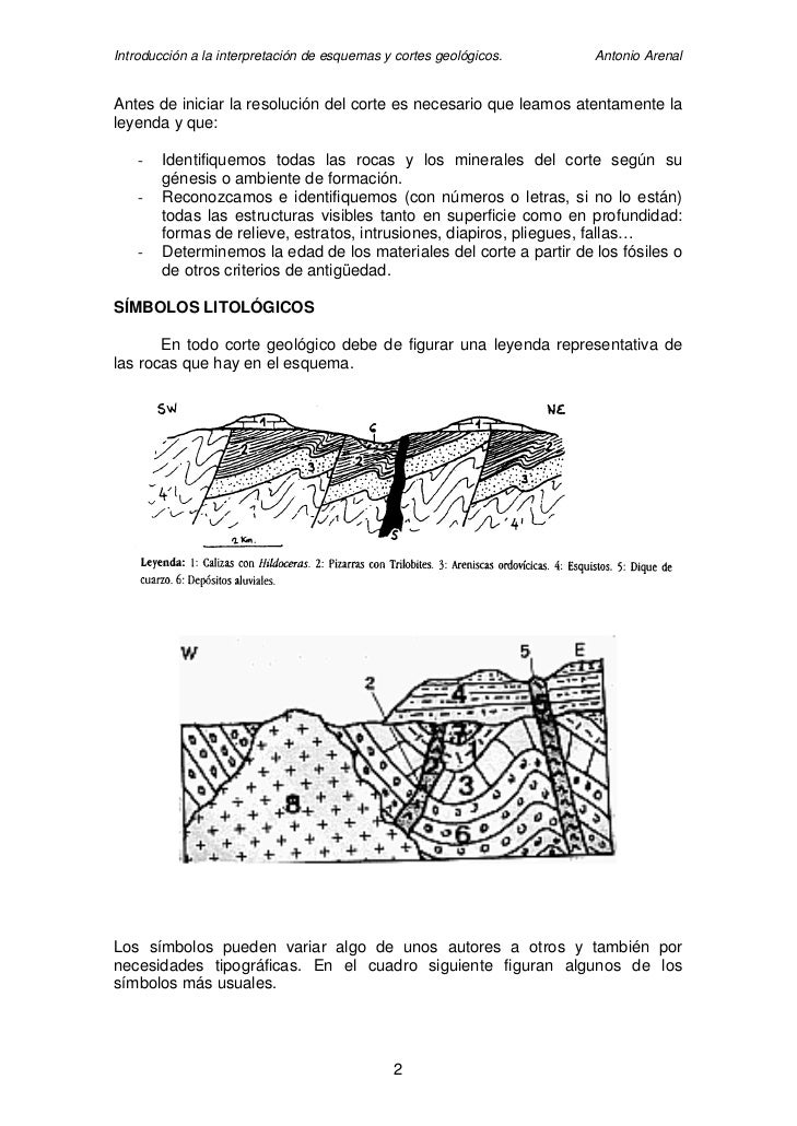 0910 Interpretacion Cortes Geologicos Slide 2