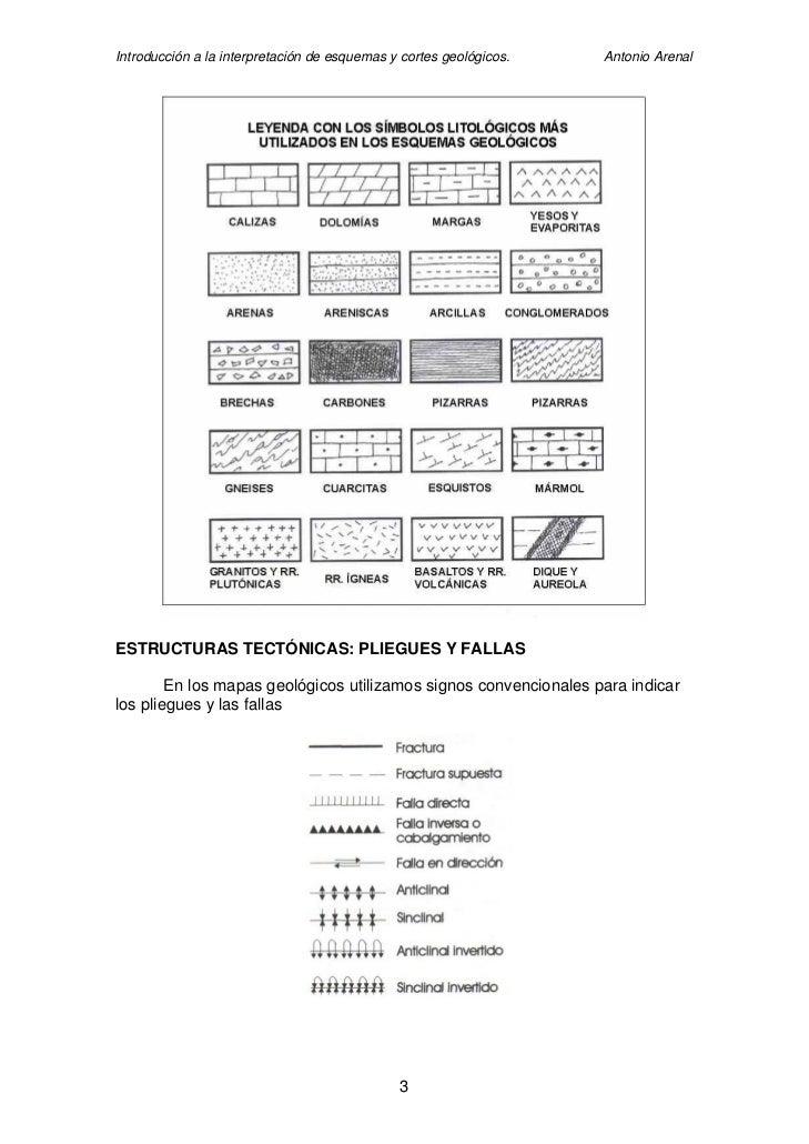 0910 Interpretacion Cortes Geologicos Slide 3