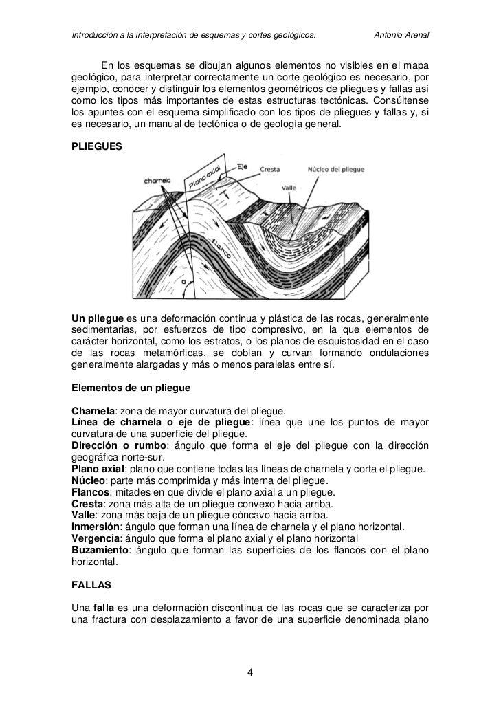 Introducción a la interpretación de esquemas y cortes geológicos.   Antonio Arenal         En los esquemas se dibujan algu...