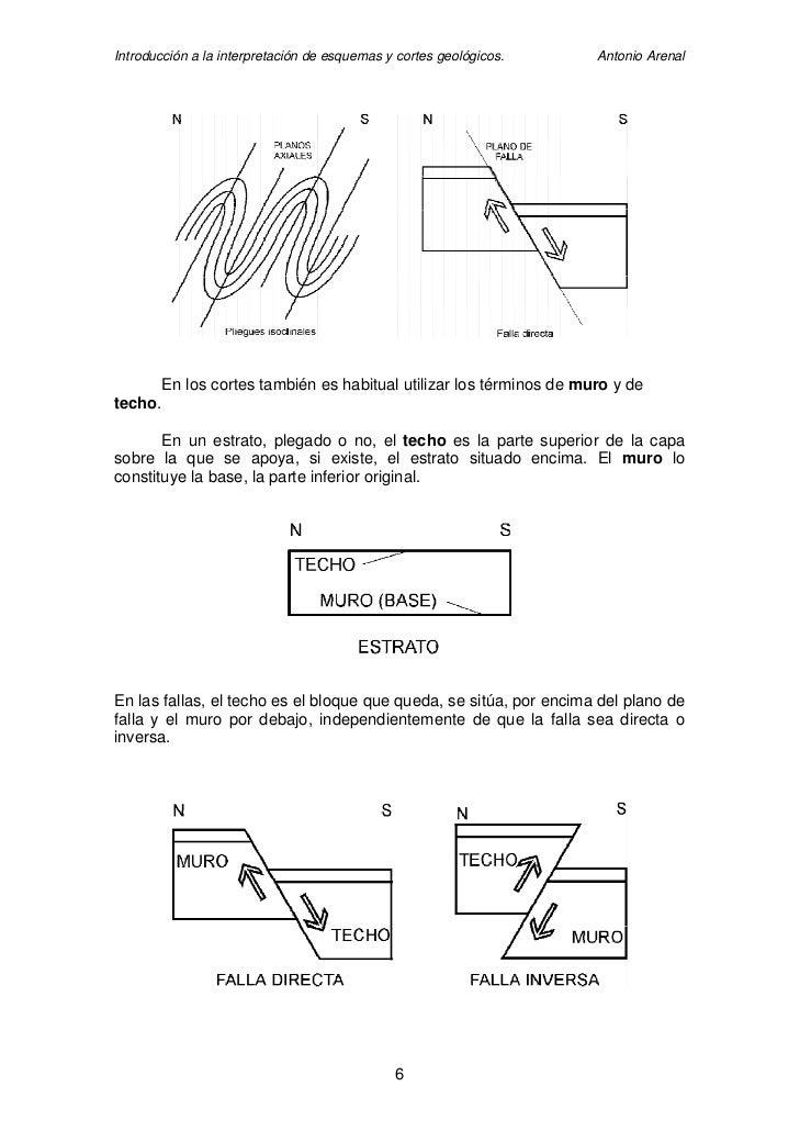 Introducción a la interpretación de esquemas y cortes geológicos.     Antonio Arenal              En los cortes también es...