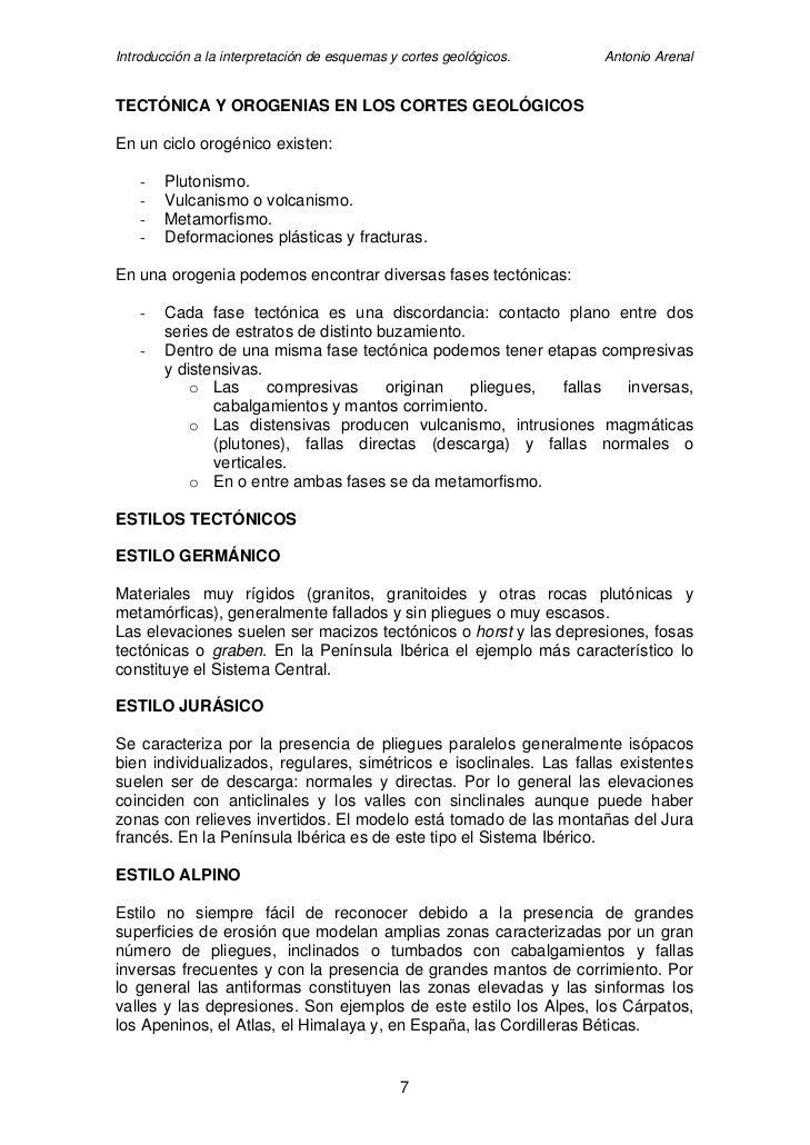 Introducción a la interpretación de esquemas y cortes geológicos.   Antonio Arenal   TECTÓNICA Y OROGENIAS EN LOS CORTES G...